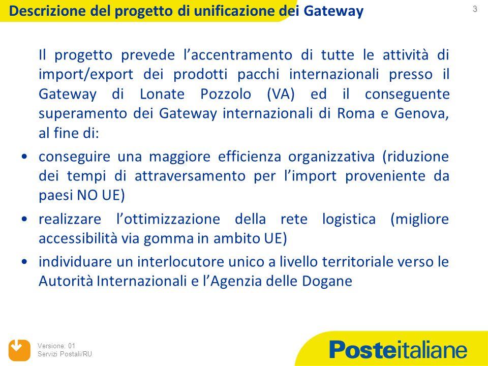 Descrizione del progetto di unificazione dei Gateway