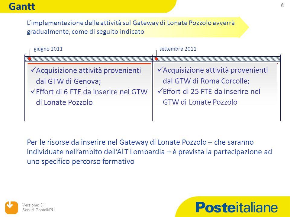 Gantt Acquisizione attività provenienti dal GTW di Genova;