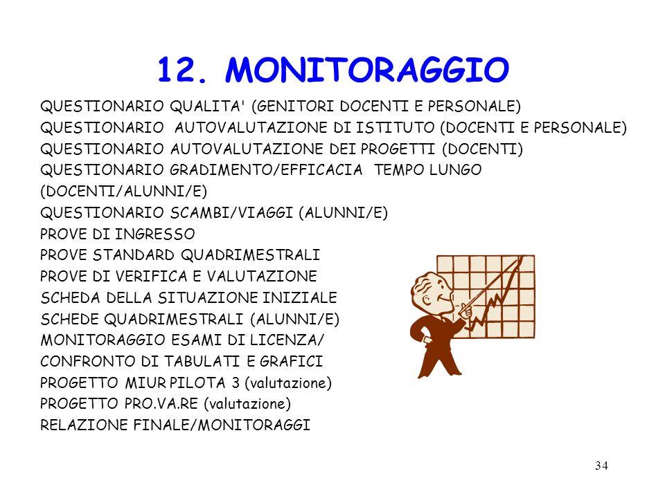12. MONITORAGGIO QUESTIONARIO QUALITA (GENITORI DOCENTI E PERSONALE)