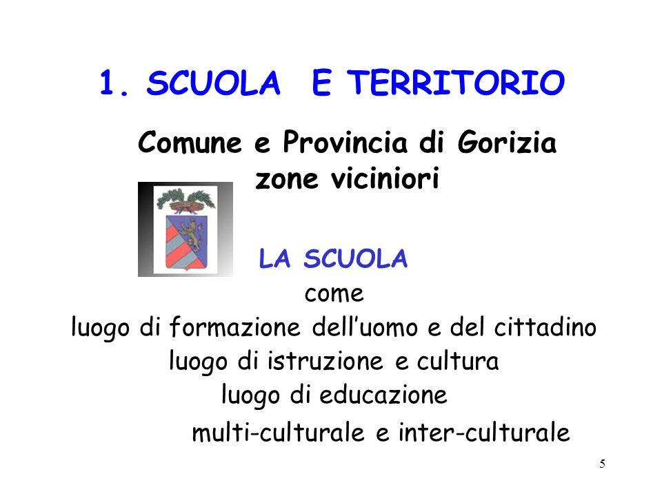 Comune e Provincia di Gorizia