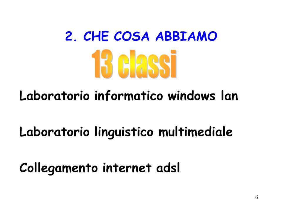13 classi 2. CHE COSA ABBIAMO Laboratorio informatico windows lan