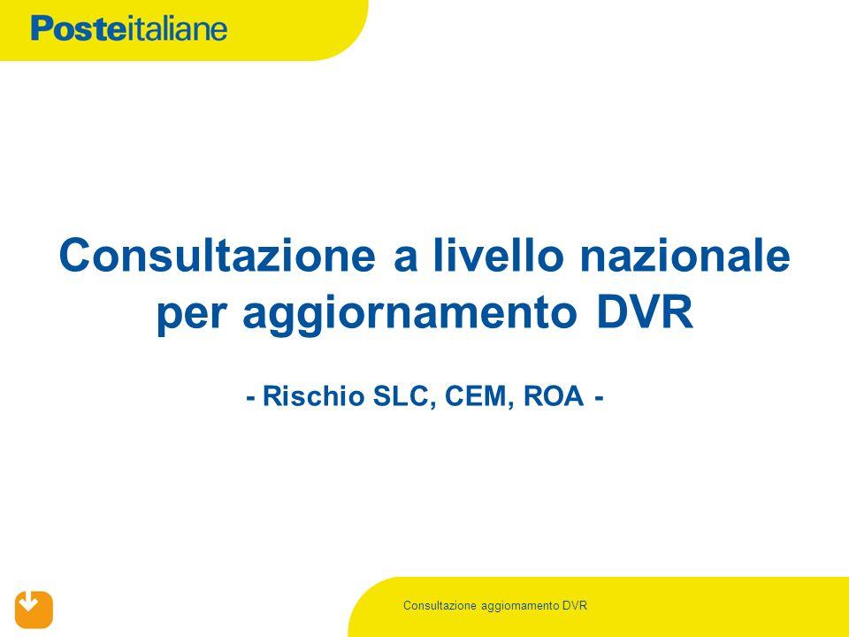 Titolo presentazione Consultazione a livello nazionale per aggiornamento DVR - Rischio SLC, CEM, ROA -
