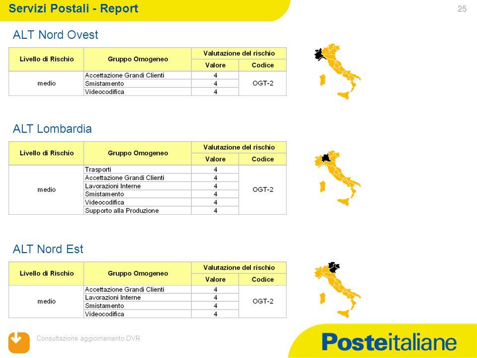 Servizi Postali - Report