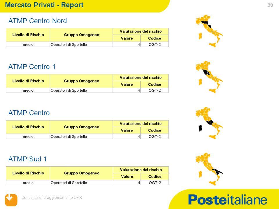 Mercato Privati - Report