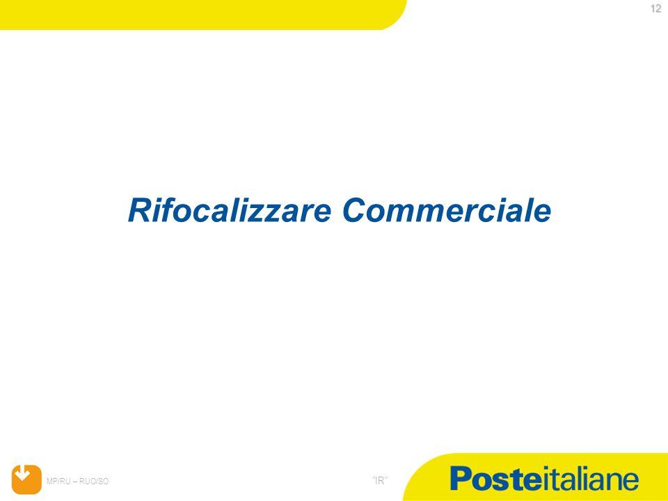 Rifocalizzare Commerciale