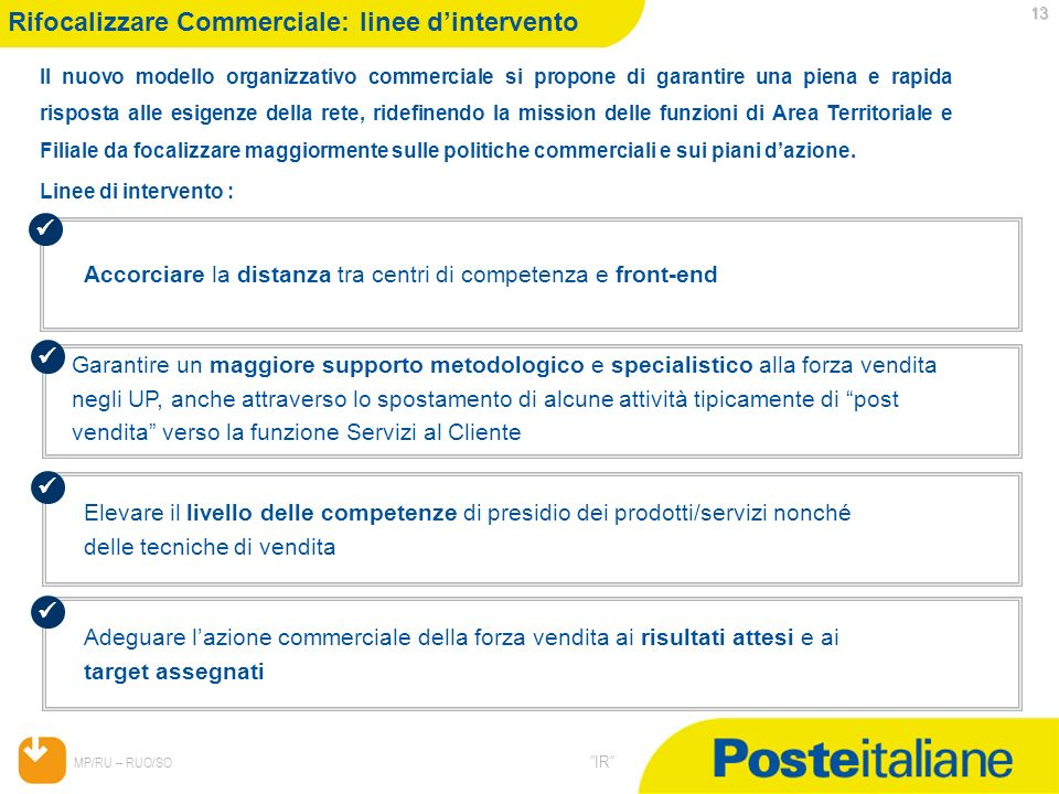 Rifocalizzare Commerciale: linee d'intervento