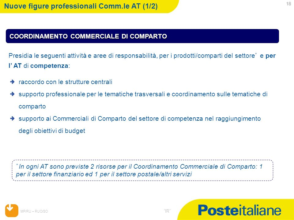 Nuove figure professionali Comm.le AT (1/2)