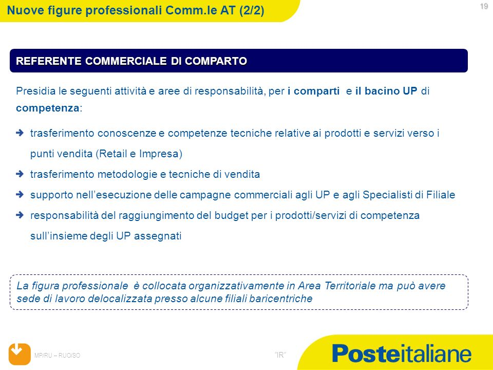 Nuove figure professionali Comm.le AT (2/2)