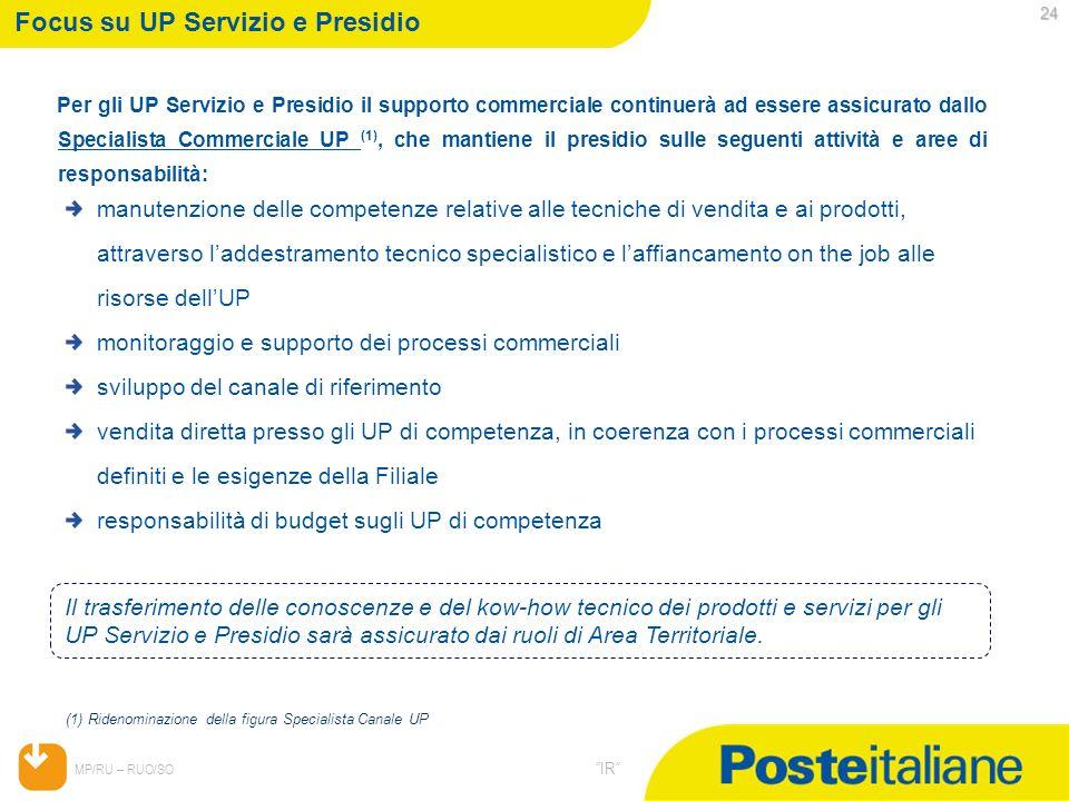 Focus su UP Servizio e Presidio