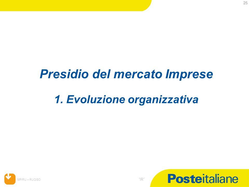 Presidio del mercato Imprese 1. Evoluzione organizzativa