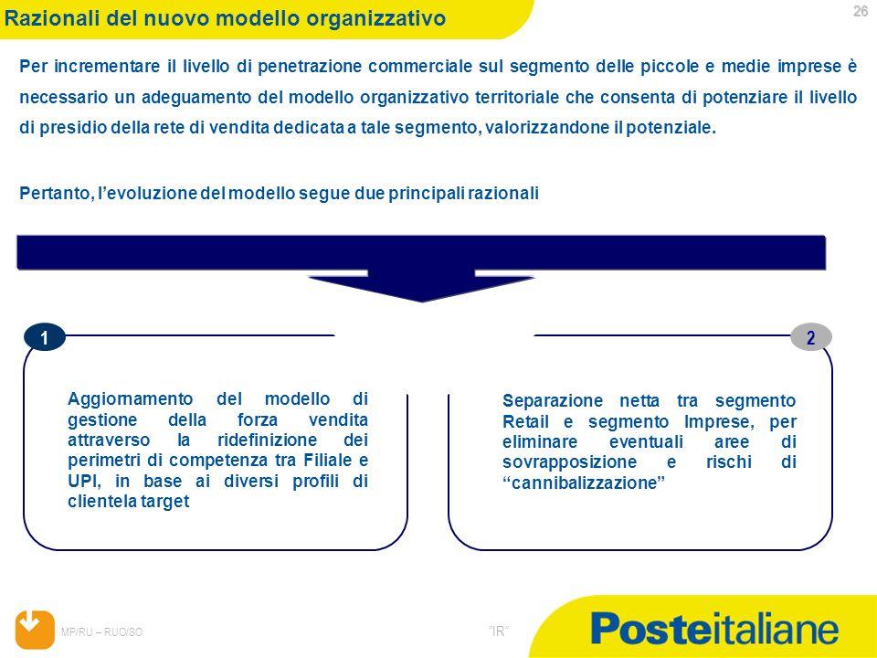 Razionali del nuovo modello organizzativo