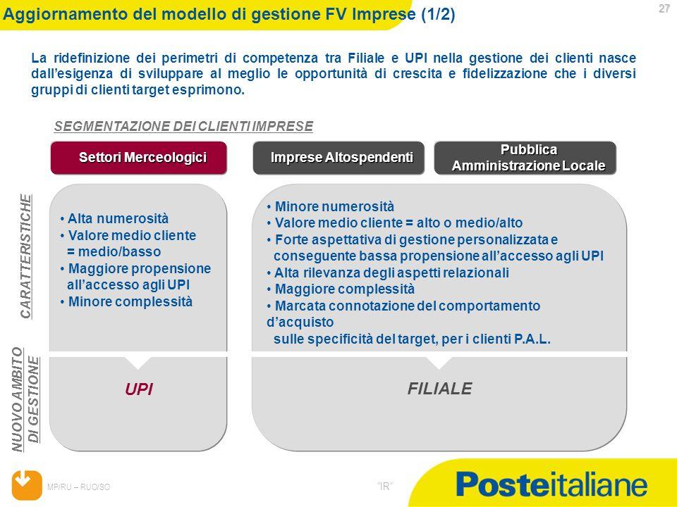 Aggiornamento del modello di gestione FV Imprese (1/2)