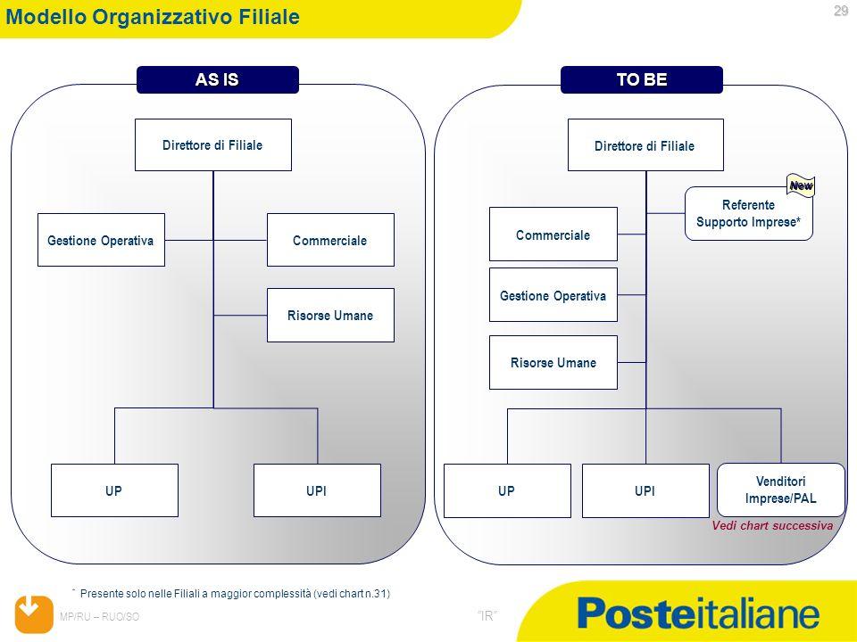 Referente Supporto Imprese* Venditori Imprese/PAL