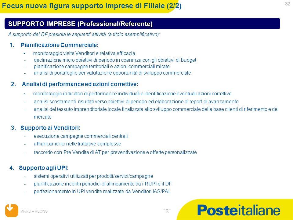 Focus nuova figura supporto Imprese di Filiale (2/2)