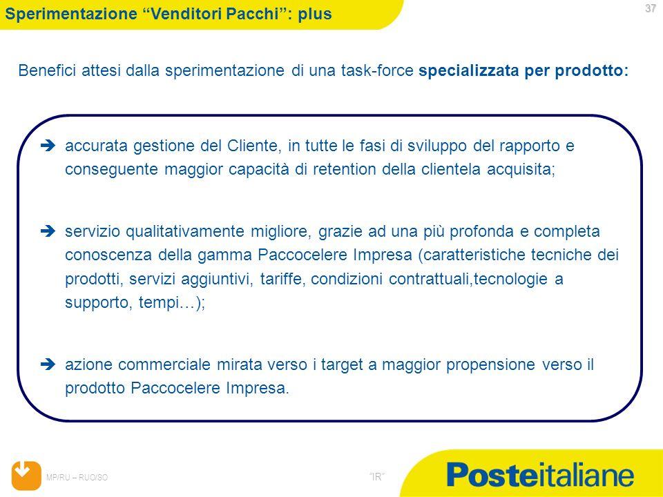 Sperimentazione Venditori Pacchi : plus