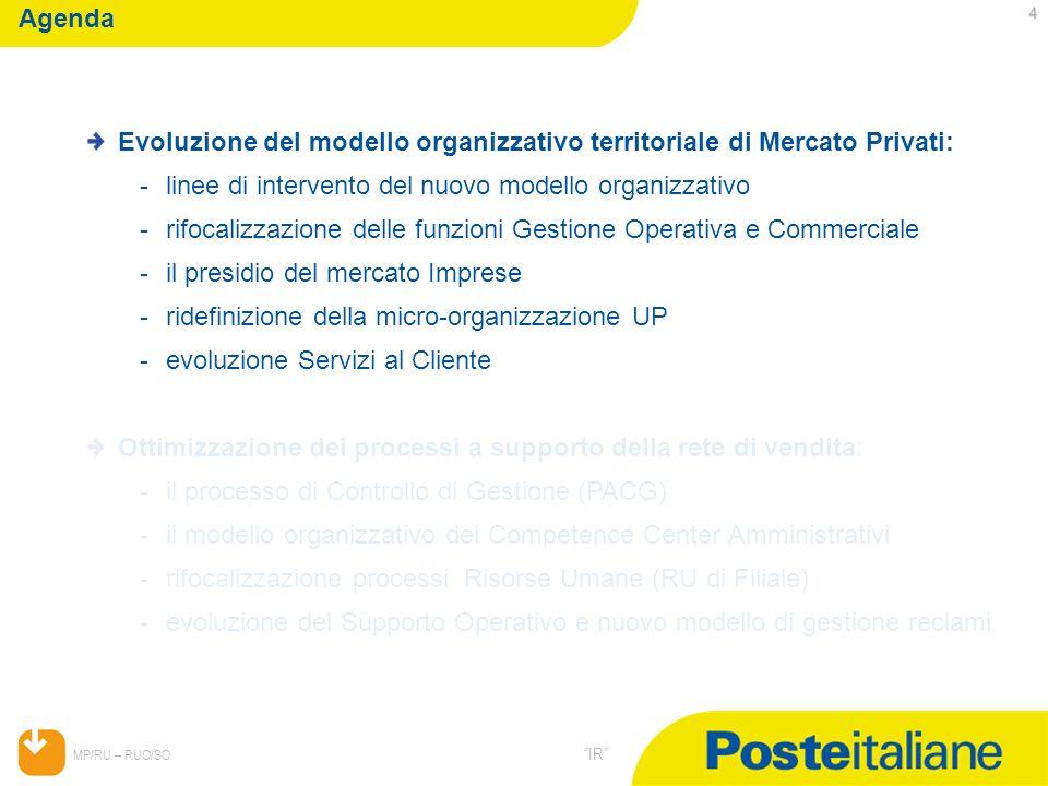 Evoluzione del modello organizzativo territoriale di Mercato Privati: