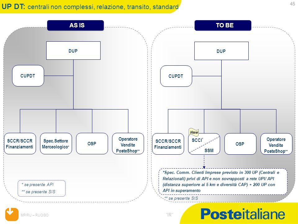 UP DT: centrali non complessi, relazione, transito, standard