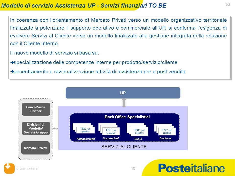 Back Office Specialistici