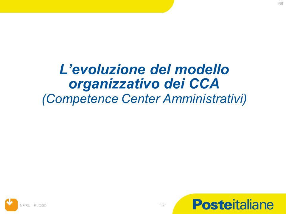 Titolo presentazione SPECIALIZZ CCA4.pptx. 27/03/2017. L'evoluzione del modello organizzativo dei CCA (Competence Center Amministrativi)