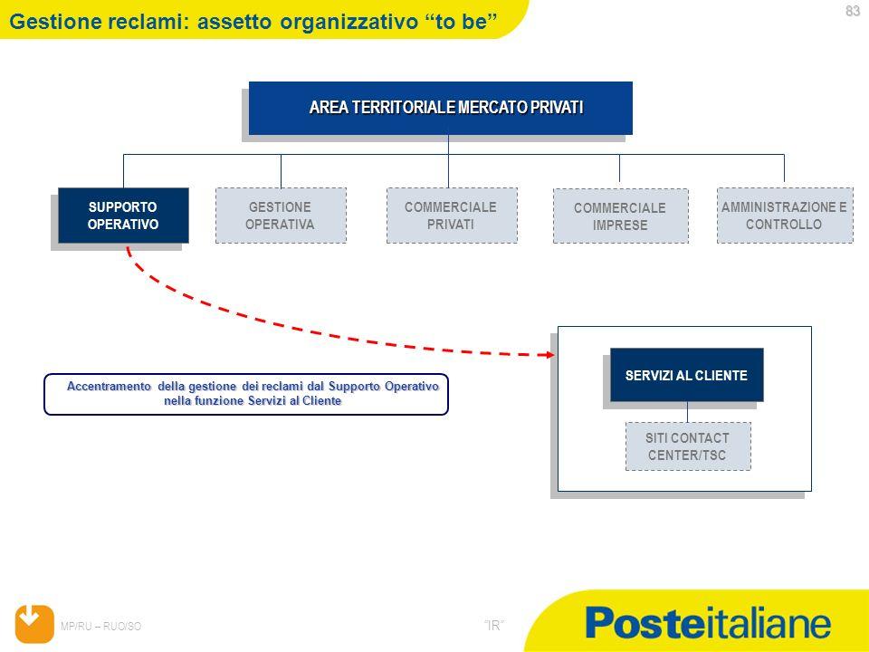 Gestione reclami: assetto organizzativo to be