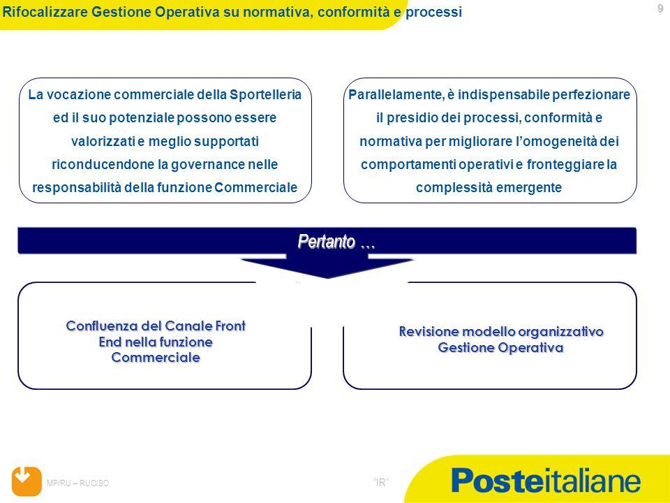 Rifocalizzare Gestione Operativa su normativa, conformità e processi