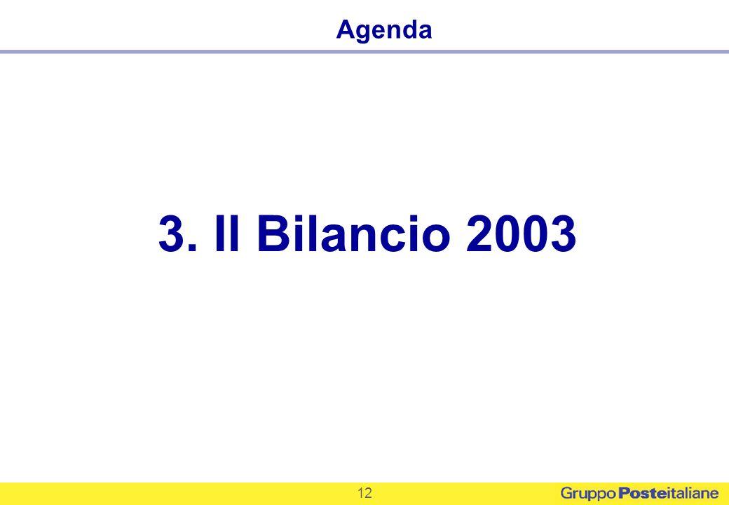 Agenda 3. Il Bilancio 2003