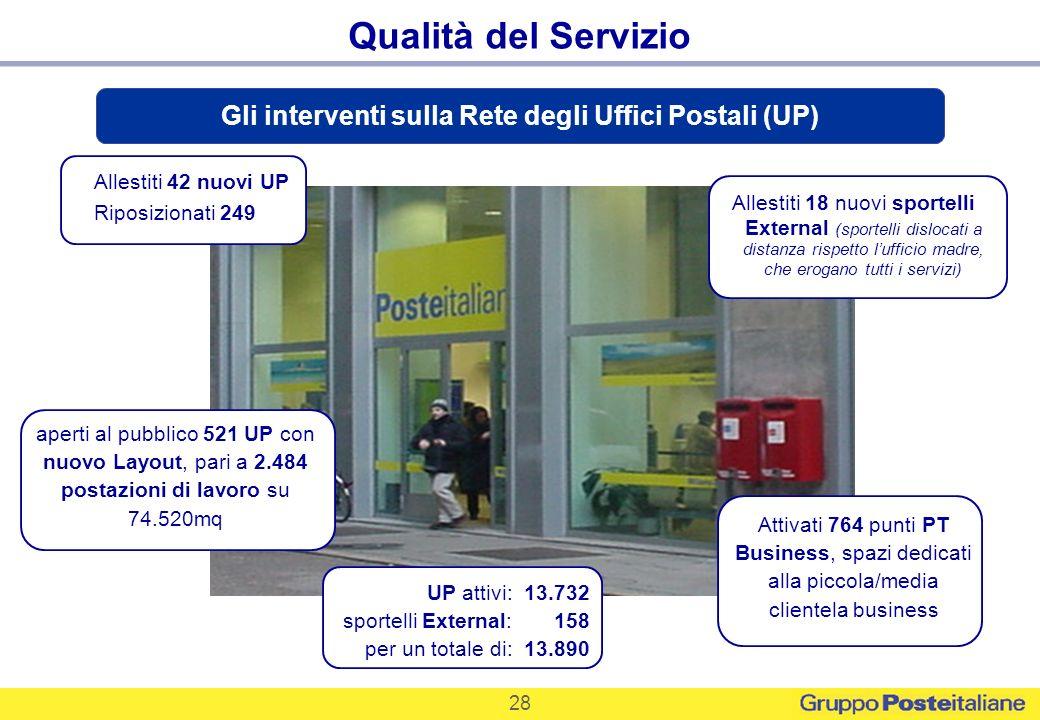 Gli interventi sulla Rete degli Uffici Postali (UP)