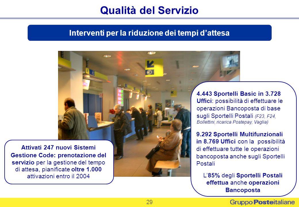 Qualità del Servizio Interventi per la riduzione dei tempi d'attesa