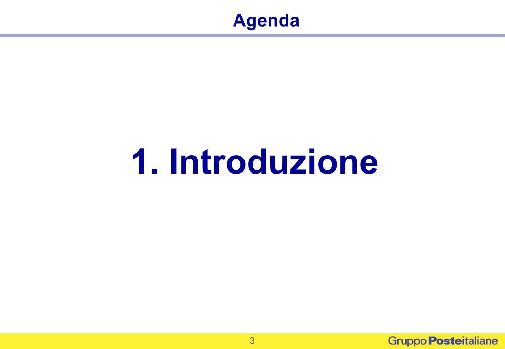 Agenda 1. Introduzione