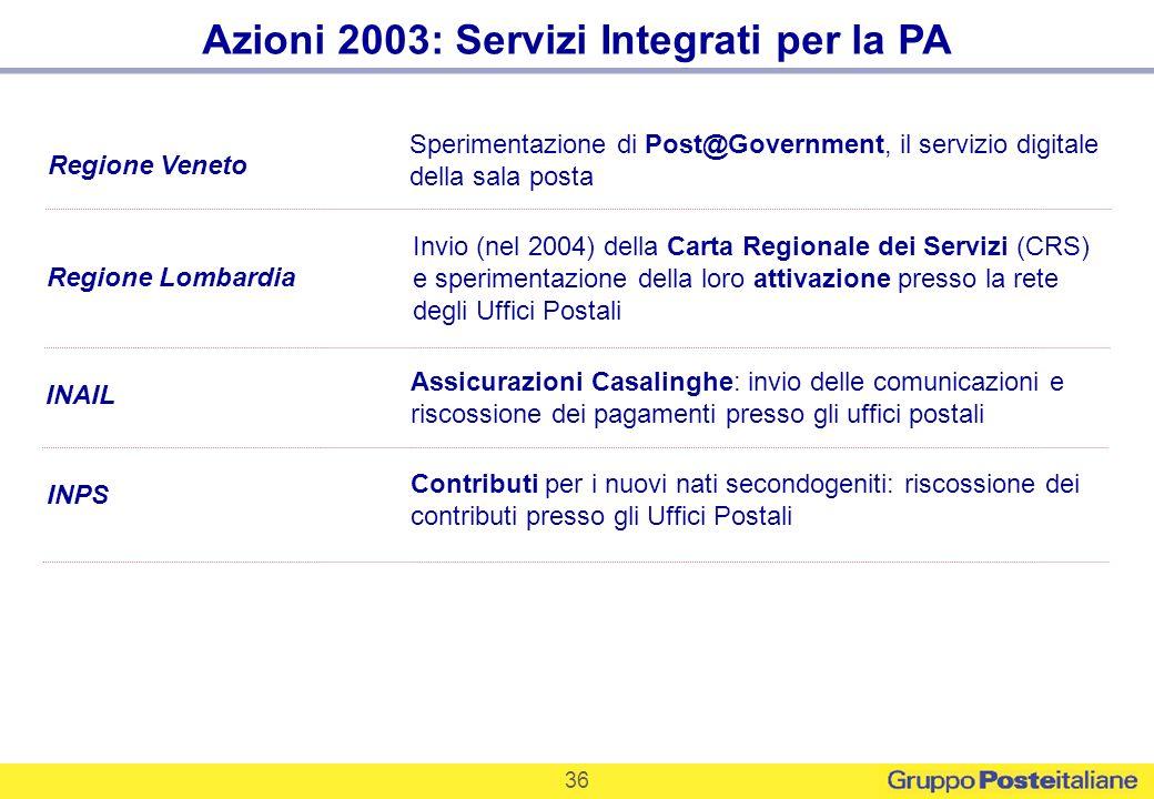 Azioni 2003: Servizi Integrati per la PA