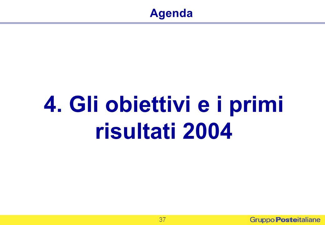 4. Gli obiettivi e i primi risultati 2004