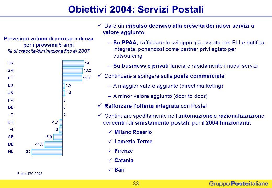 Obiettivi 2004: Servizi Postali