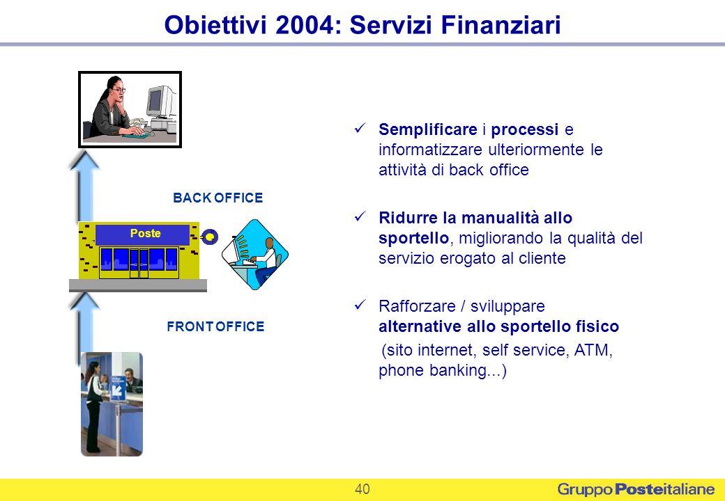Obiettivi 2004: Servizi Finanziari