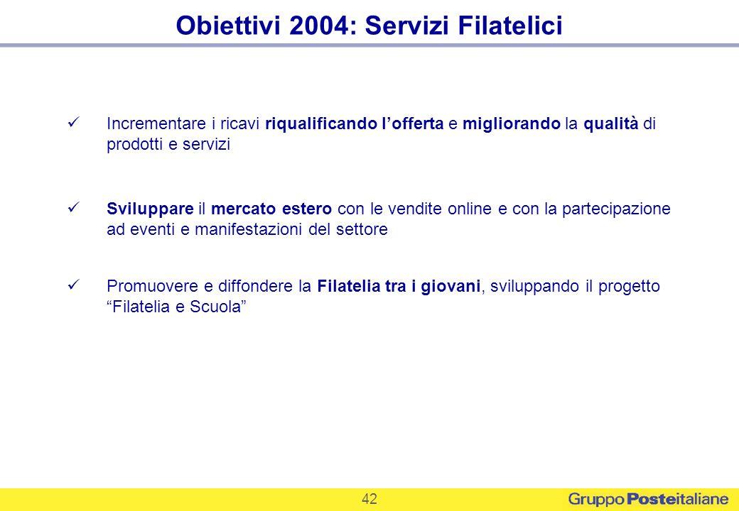 Obiettivi 2004: Servizi Filatelici