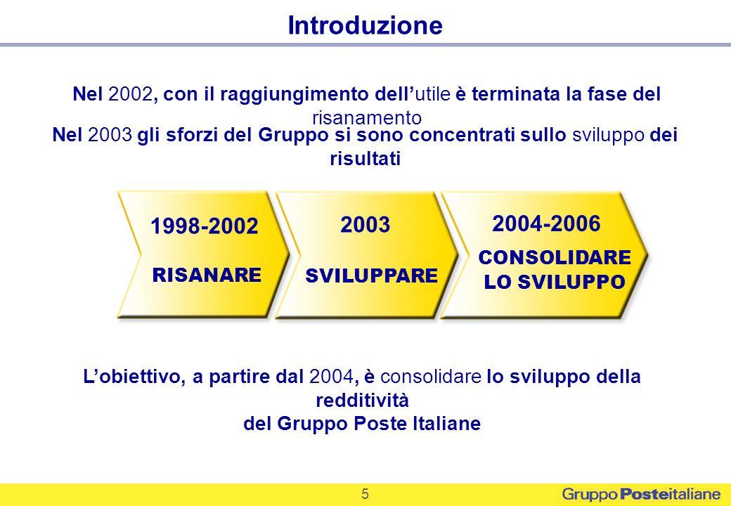 Introduzione Nel 2002, con il raggiungimento dell'utile è terminata la fase del risanamento.