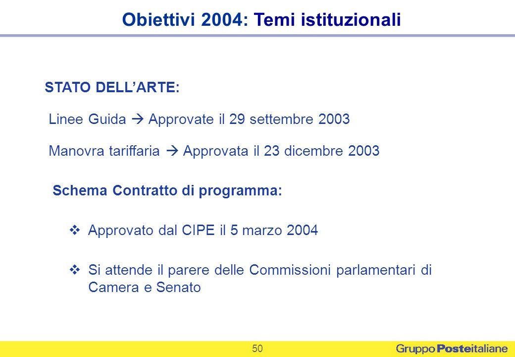 Obiettivi 2004: Temi istituzionali Obiettivi 2004: Temi istituzionali