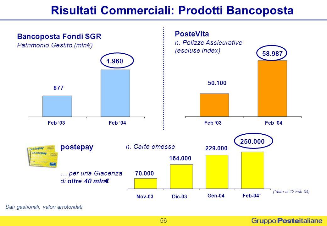 Risultati Commerciali: Prodotti Bancoposta