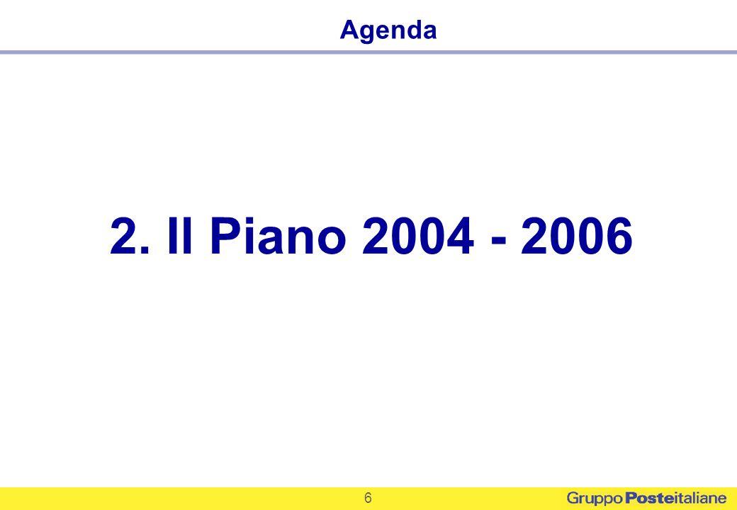 Agenda 2. Il Piano 2004 - 2006