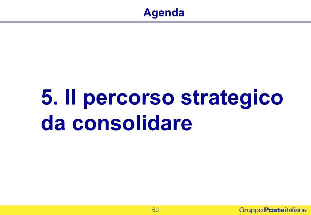 5. Il percorso strategico da consolidare