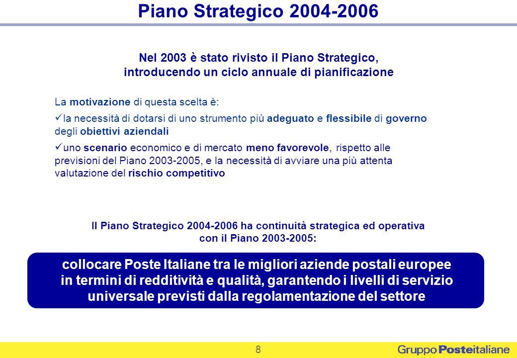 Piano Strategico 2004-2006 Nel 2003 è stato rivisto il Piano Strategico, introducendo un ciclo annuale di pianificazione.