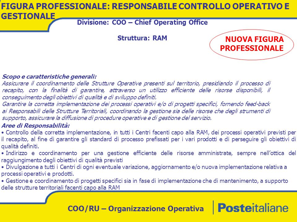 Divisione: COO – Chief Operating Office