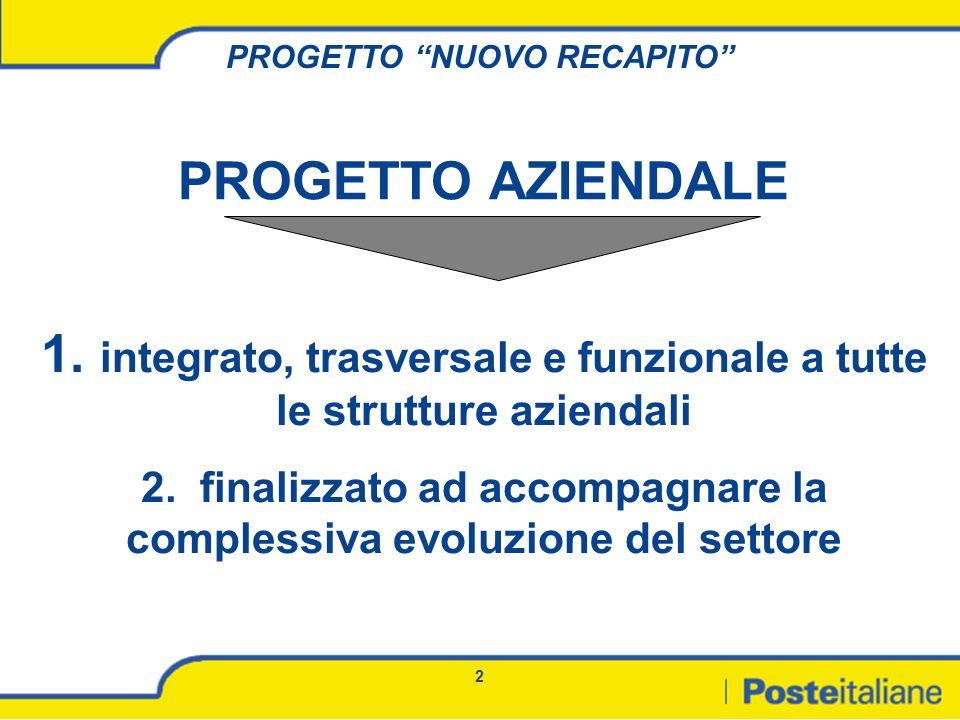 1. integrato, trasversale e funzionale a tutte le strutture aziendali