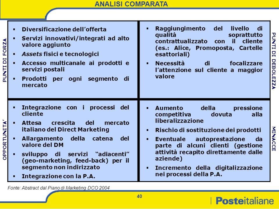 ANALISI COMPARATA Diversificazione dell'offerta. Servizi innovativi/integrati ad alto valore aggiunto.