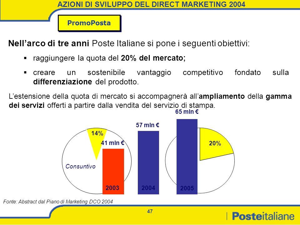 AZIONI DI SVILUPPO DEL DIRECT MARKETING 2004
