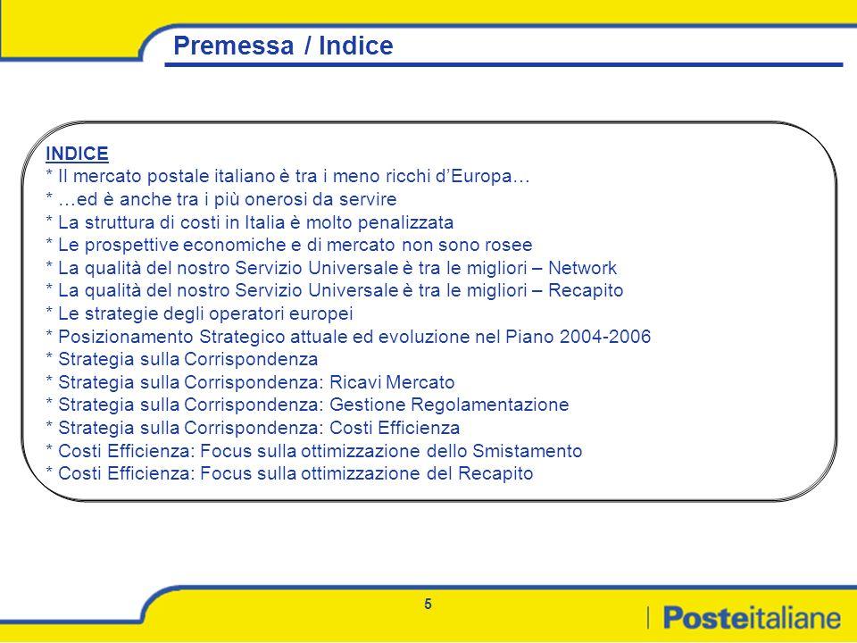 Premessa / Indice INDICE