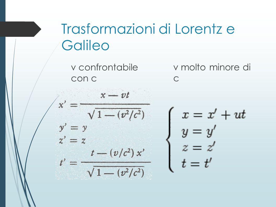 Trasformazioni di Lorentz e Galileo