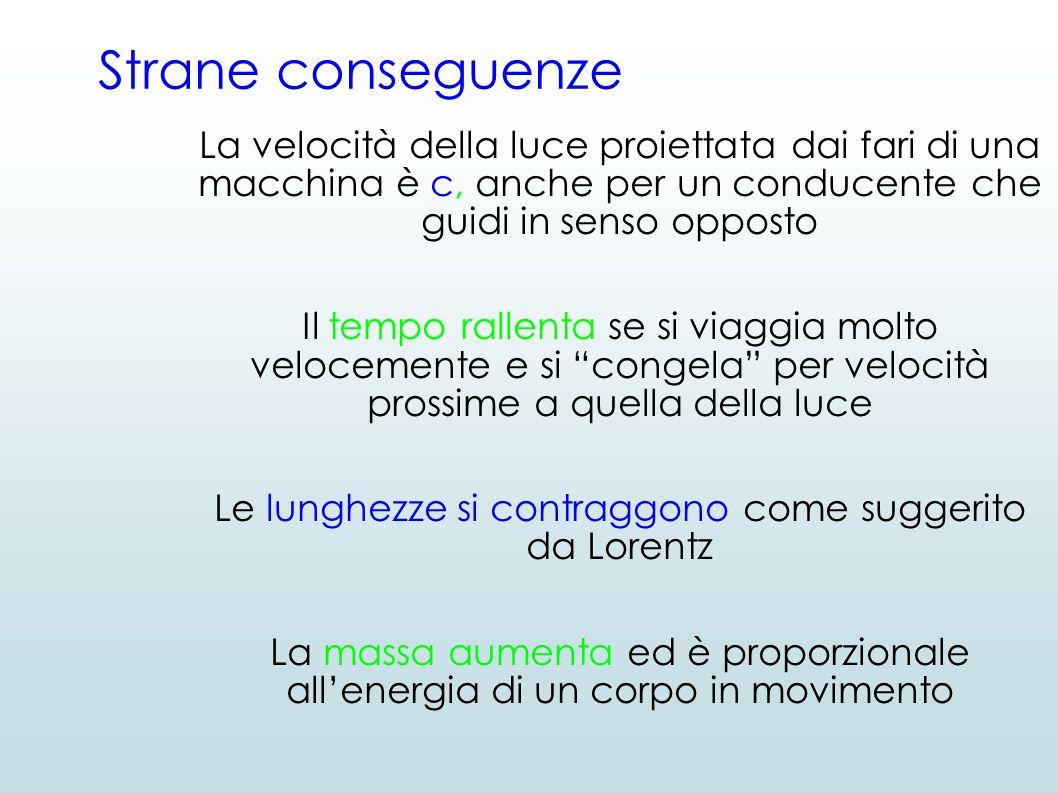 Le lunghezze si contraggono come suggerito da Lorentz