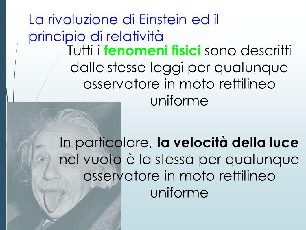 La rivoluzione di Einstein ed il principio di relatività