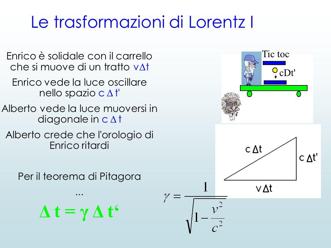 Le trasformazioni di Lorentz I