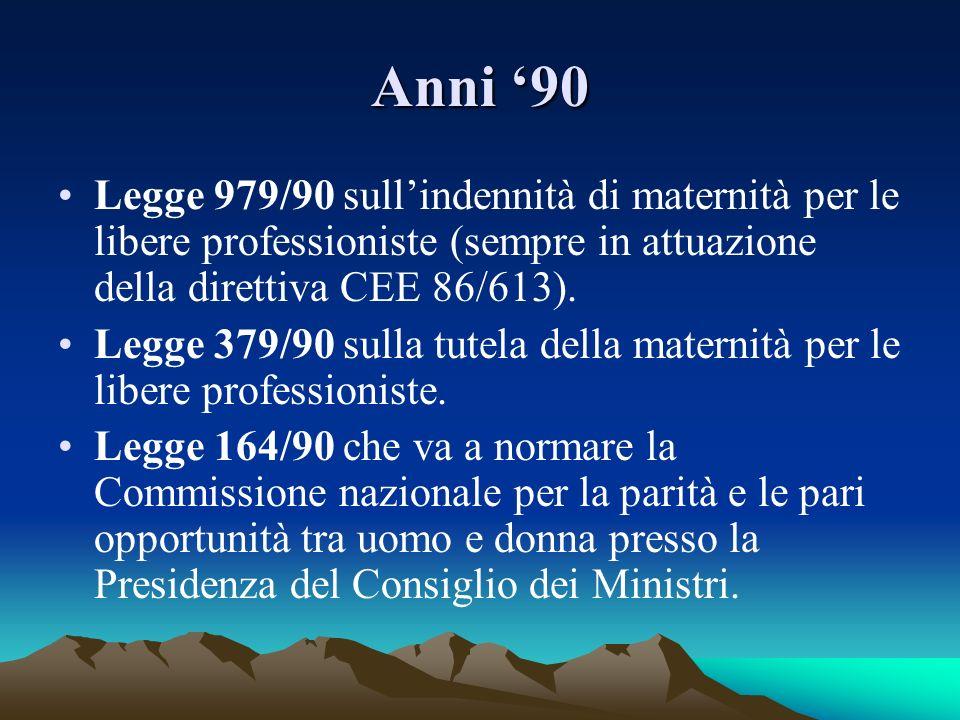 Anni '90Legge 979/90 sull'indennità di maternità per le libere professioniste (sempre in attuazione della direttiva CEE 86/613).